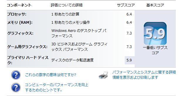 Windowsscore